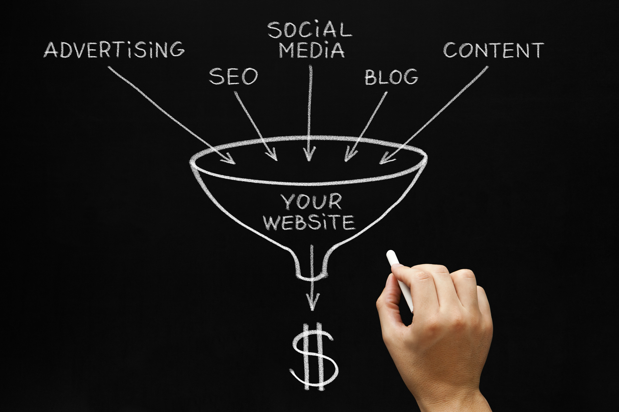 Law Firm Online Marketing Funnel